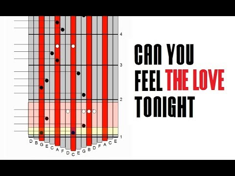 hqdefault-85 Can You Feel The Love Tonight - Disney's The Lion King OST