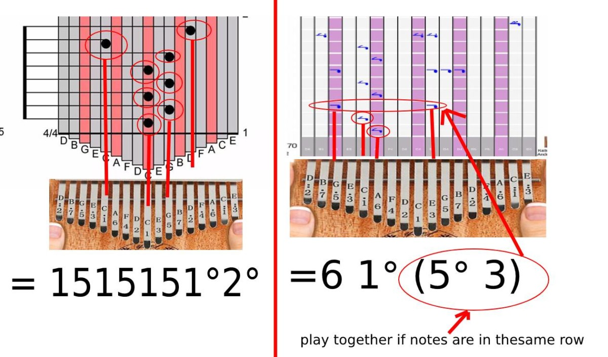 Quick Guide On How To Read Kalimba Tablature Pdf For Beginners Kalimba Tabs Letter Number Notes Tutorial Kalimbatabs Net