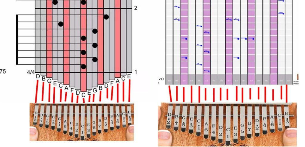 resembles-keys-e1588656453456-1024x494 Quick Guide On How To Read Kalimba Tablature PDF For Beginners