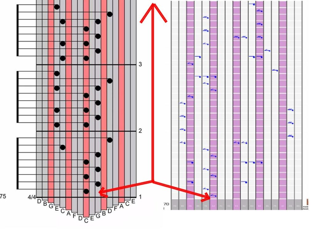 start-from-bottom-to-top-e1588656484849-1024x745 Quick Guide On How To Read Kalimba Tablature PDF For Beginners