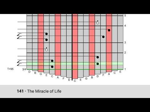 hqdefault-2020-06-16T122429.975 Song 141—The Miracle of Life | Christian Song