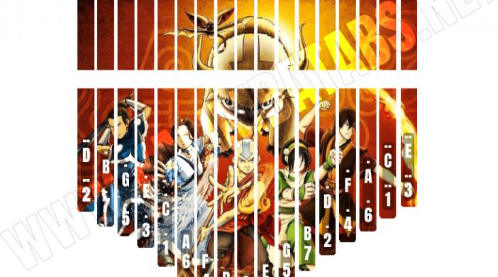 avatar-702x390 Kalimba Tine Sticker: Avatar The Last Air Bender #1